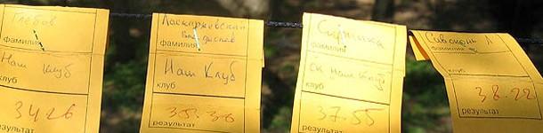 Архипелаг отчёт 2015 6 мая — Заданное СплитыНочной выбор Сплиты […]